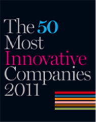 50 Most Innovative Companies MIT